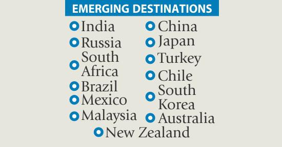 Bangladesh's Top 10 Exports