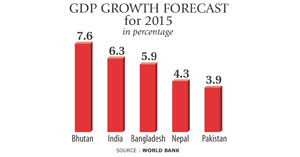 gdp-growth_6