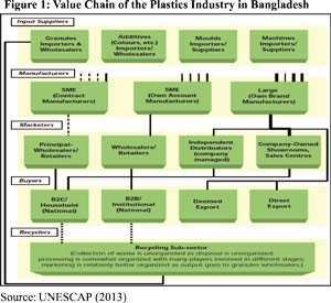 prospect of export oriented leather industry in bangladesh