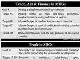 Professor Mustafizur Rahman on global development and trade