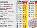 Professor Mustafizur Rahman on pay raise of civil servants