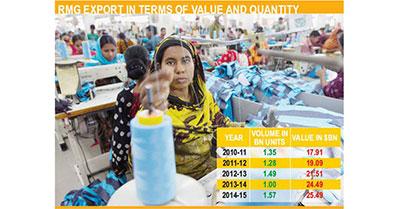 cpd-mustafizur-rahman-rmg-market-competitiveness-2015