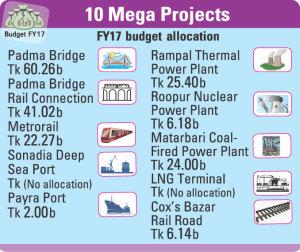 10-mega-projects_143114