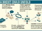 Dr Debapriya sees direct impact on Bangladesh if UK decides to leave Europe