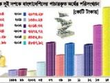 Govt should investigate Bangladeshis' deposits with Swiss banks: Mustafizur Rahman