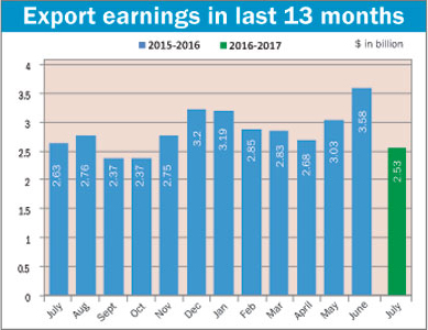 export-earnings